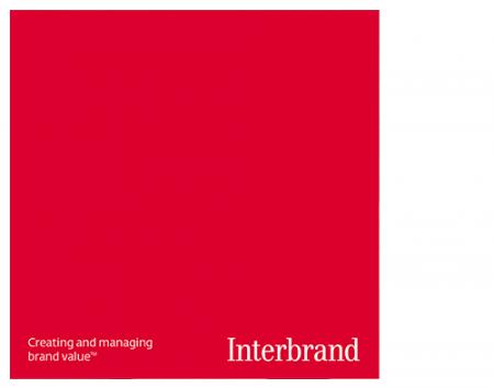 Interbrand & Brand Wizard